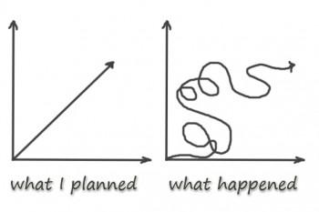 Pläne...